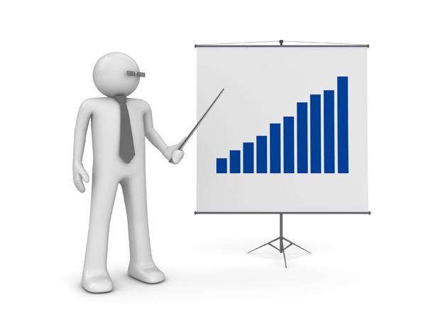 KPI HR